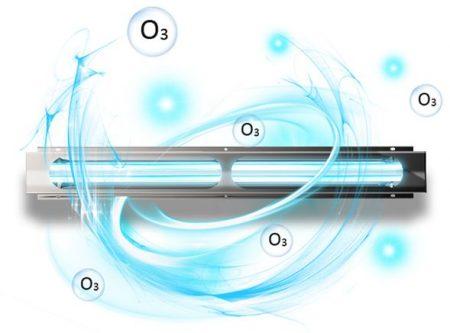 Lampada Germicida UV-V con Ozono da soffitto o parete